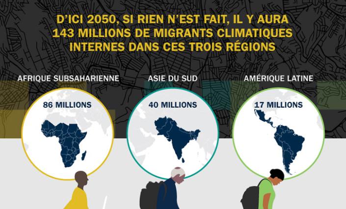 @ Banque Mondiale