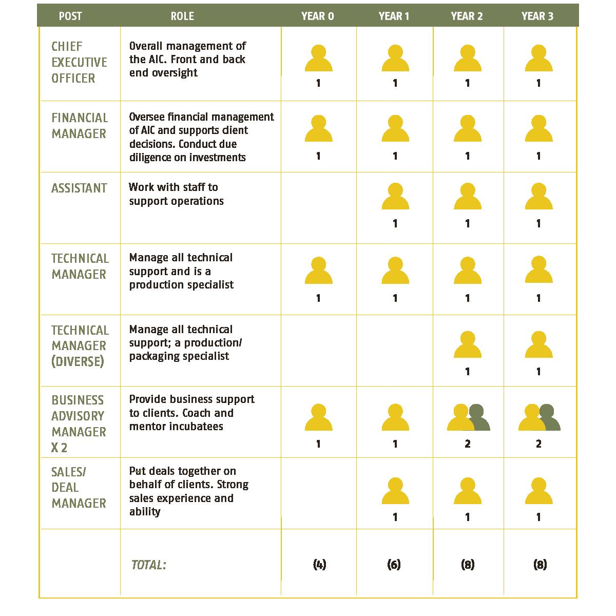 Infodev, World Bank, 2012