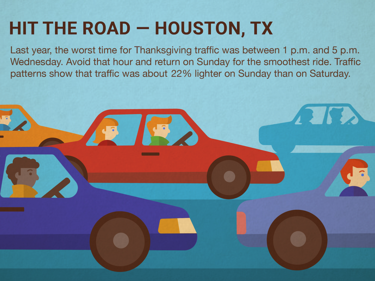 Google graphic on Thanksgiving traffic in Houston