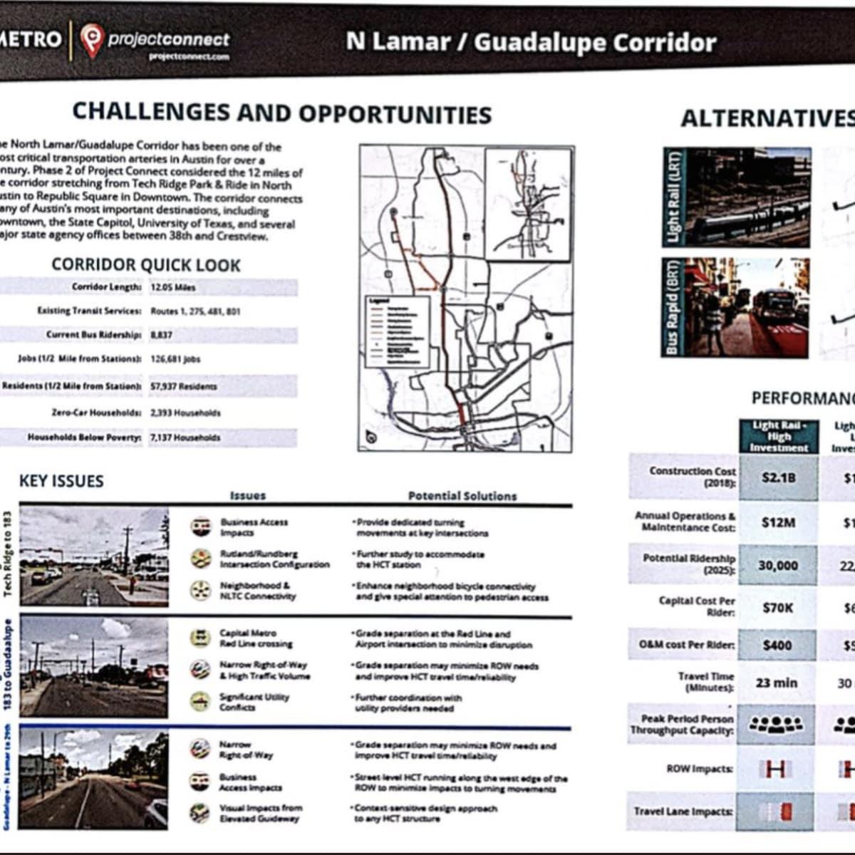 CapMetro leaked light rail documents