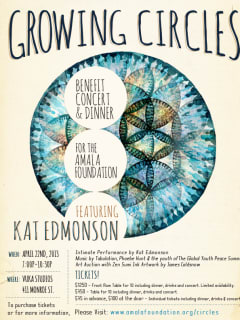 Growing Circles