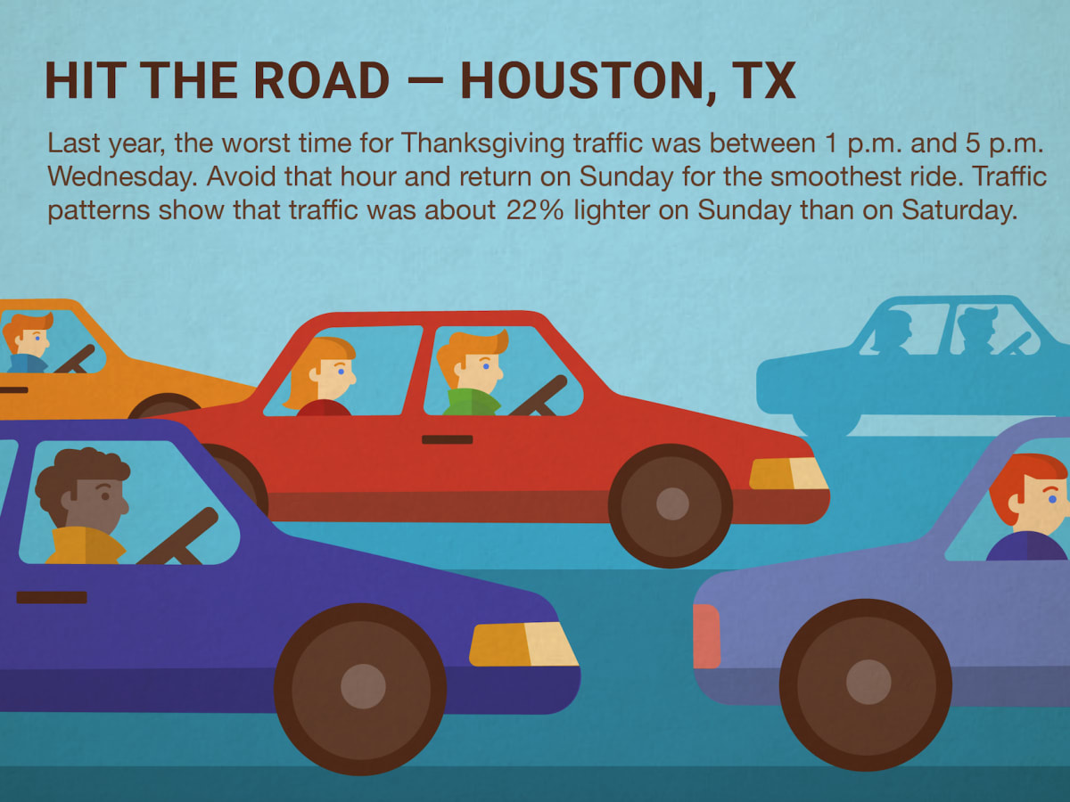 Google graphic on Thanksgiving traffic in Houston