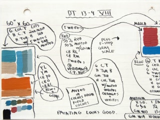 Rudolph Blume Fine Art/ArtScan Gallery presents <i>Mapping the Flow: Journals, Lists, Daily News</i>