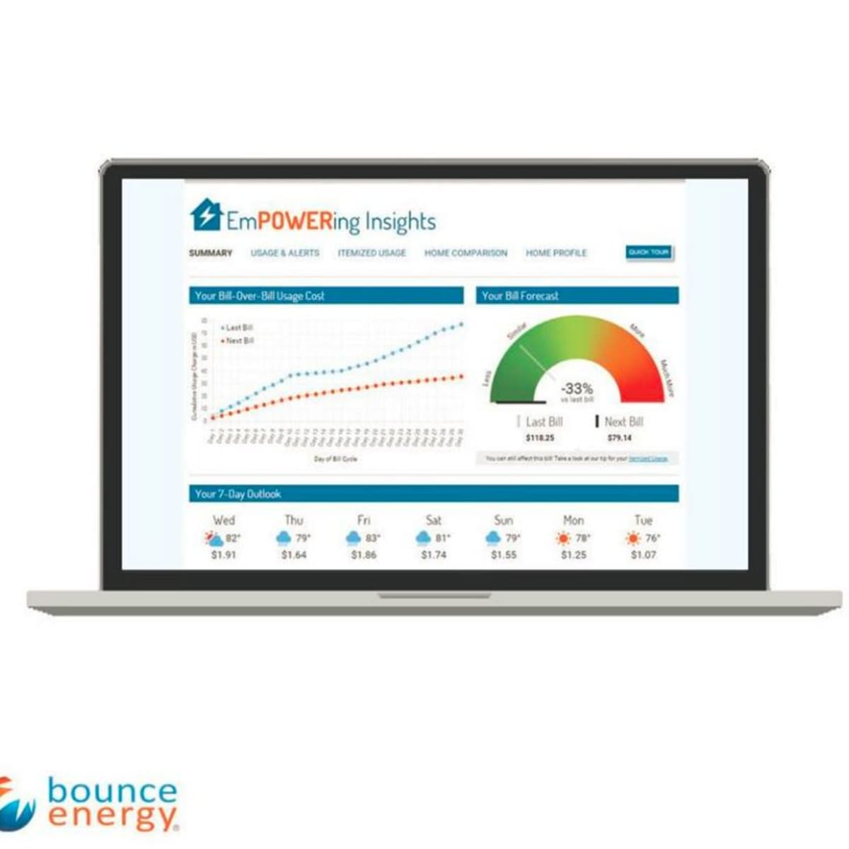 Bounce Energy Empowering Insights