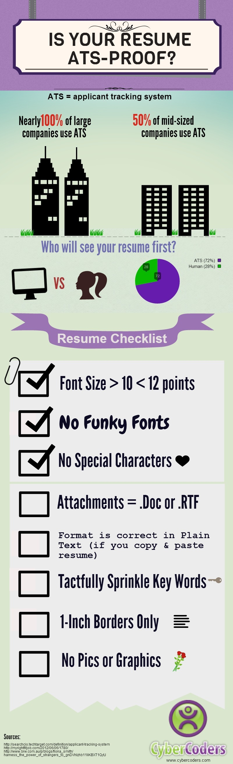 cybercoders infographic is your resume ats proof With ats proof resume
