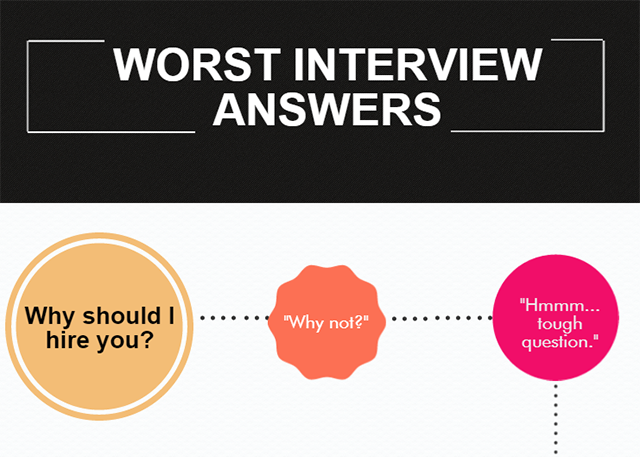 Worst Interview Questions:   Why Should I Hire You