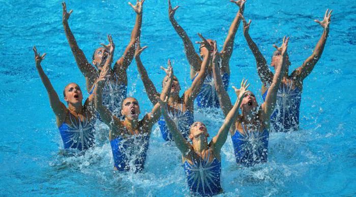 Мария шурочкина по синхронному плаванию