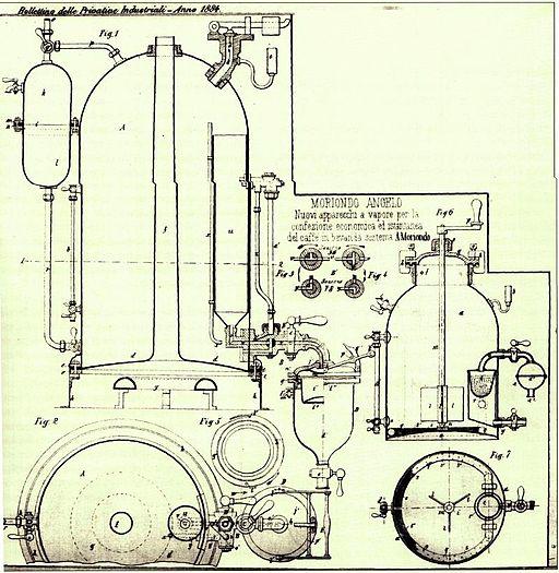 Prva espresso mašina