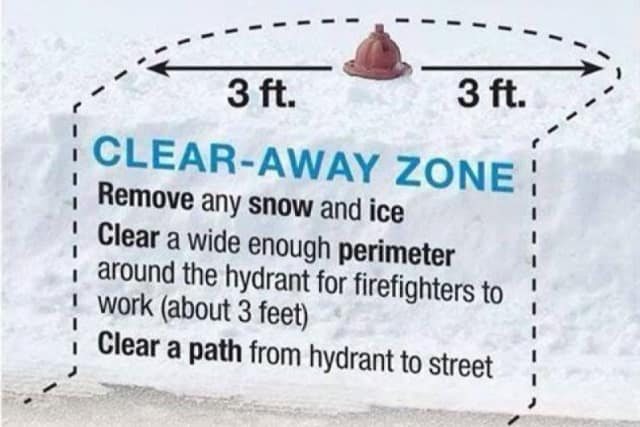 Wilton residents and business owners are asked to clear fire hydrants near their property of snow and ice.
