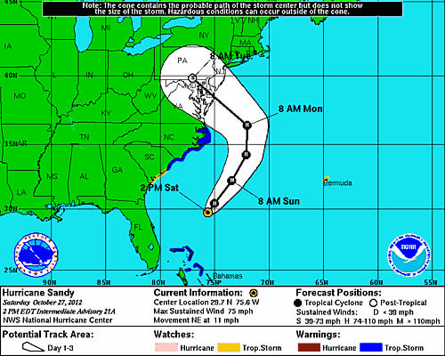 Hurricane Sandy is expected to pass through New York on Tuesday.