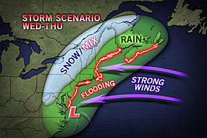 The National Weather Service is forecasting a possible nor'easter Wednesday and Thursday.