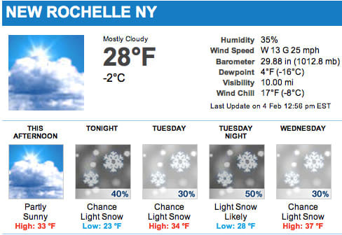 The National Weather Service is predicting cold temperatures and light snow showers all week in New Rochelle.
