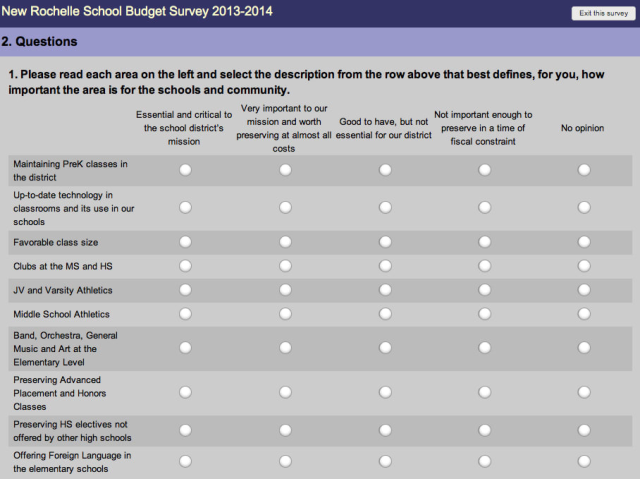 The online survey the City of New Rochelle School District launched earlier this week call for preemptive feedback for the 2013-2014 school budget.