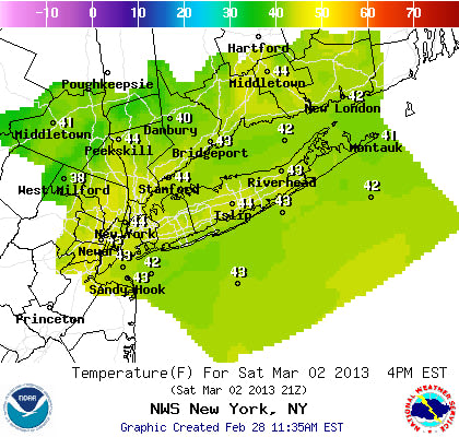 Saturday will be mild and sunny in Westchester, according to the National Weather Service.