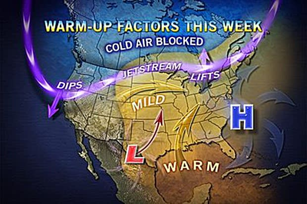 Weather in Fairfield County is likely to stay warm through the end of this week, but a cold front is coming soon after.