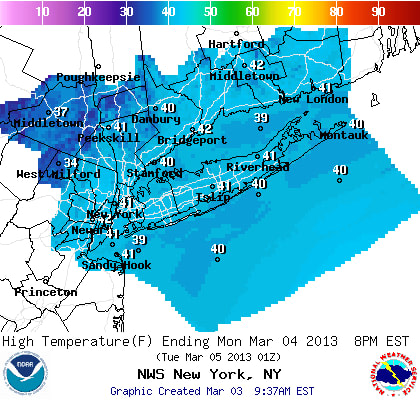 Weather in Westchester will be partly sunny on Monday becoming mostly cloudy with highs in the upper 30s, according to the National Weather Service.