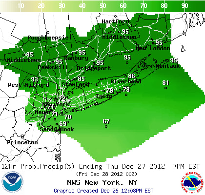 The percent chance of winter precipitation overnight is high for all of Westchester County.