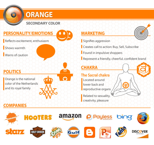 3028378-inline-i-5-what-your-logos-color-may-say-about-your-company-infographic