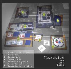 Elementos de Fluxation
