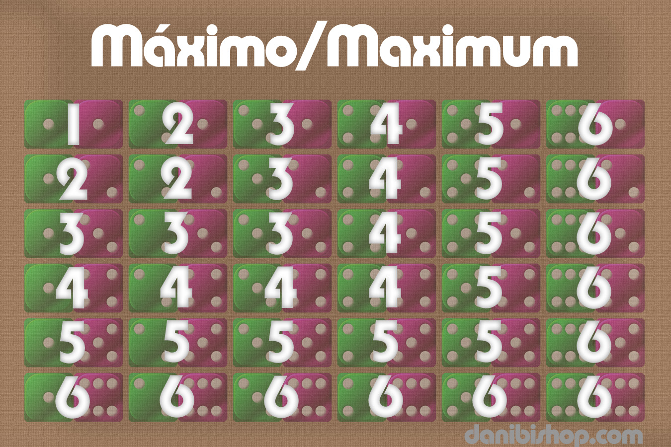 Dados_Tabla_Máximo