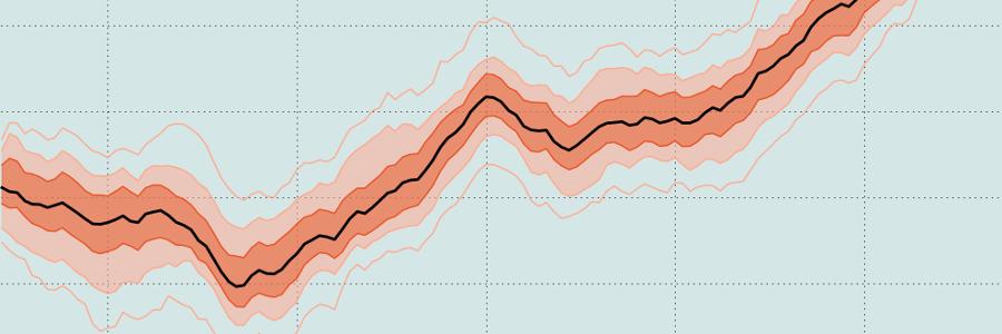 earth surface temperature graph