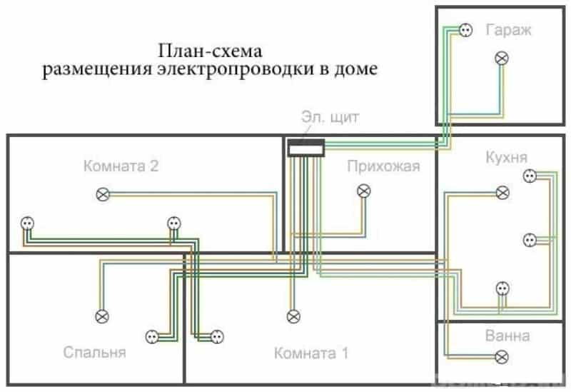 Электропроводка в доме своими руками пошаговая видео