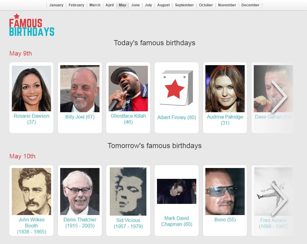 Today's birthday celebrities