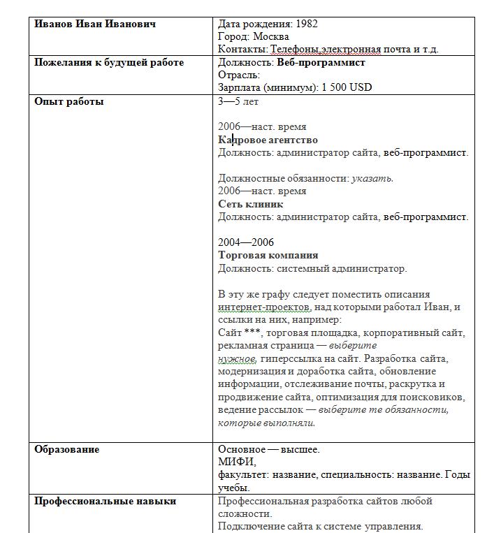 Резюме программиста образец в казахстане