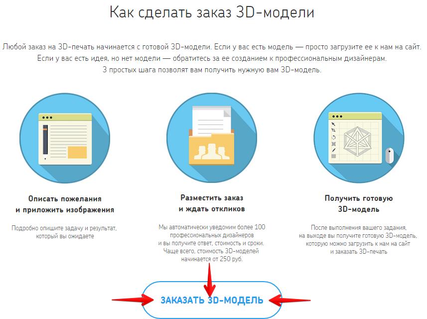 Как сделать заказ 3D-модели - Google Chrome 2014-10-22 22.05.40