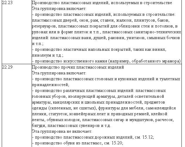 kody-OKVJeD-dlja-plastmass-odin