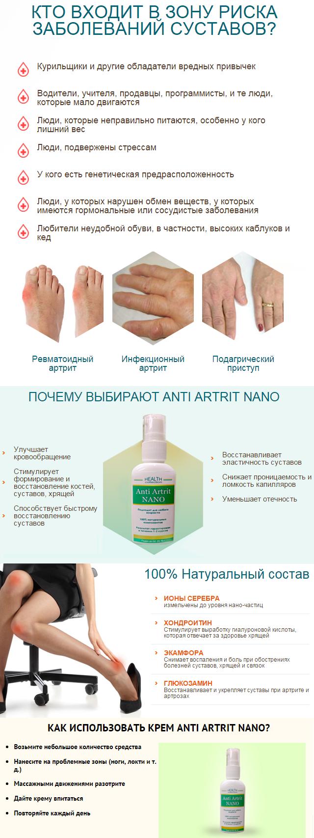 Де купити анти артрит нано
