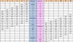 Определение пола китайская таблица
