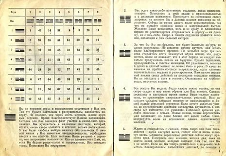 Гадание по книге перемен подробное толкование гексаграмм
