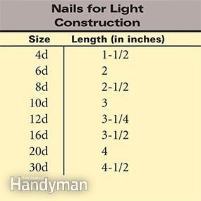 8 d nails