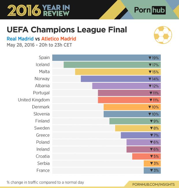 Лига чемпионов порно