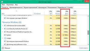 Просмотр процессов windows 8 которые загружают диск