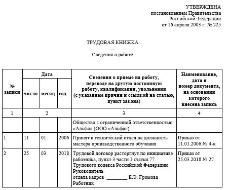Увольнение работника трудовой кодекс