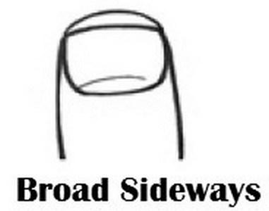 broad side