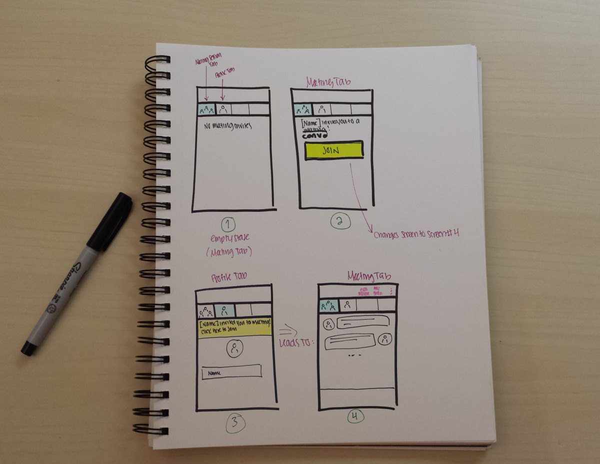 sketches for notifications screens for transcense's mobile app.  correspond with the notifications userflow.