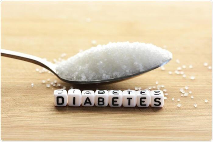 Сахарный диабет как выявить