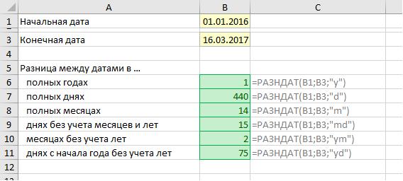 Сколько дней в месяце при расчете стажа