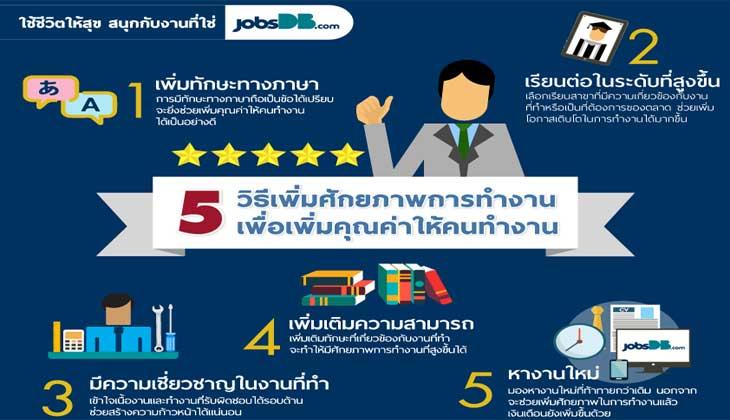 Как найти работу в Тайланде