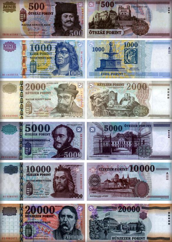 Банкноты Венгрии