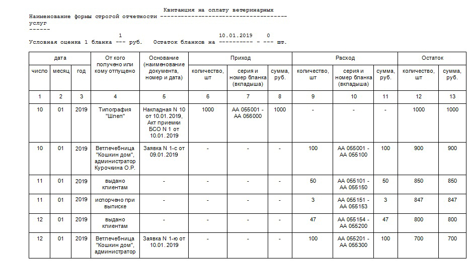 Книга учета бланков строгой отчетности ф 0504045