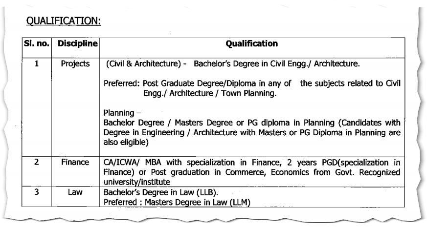 HUDCO Civil Engineers & Architectures Recruitment