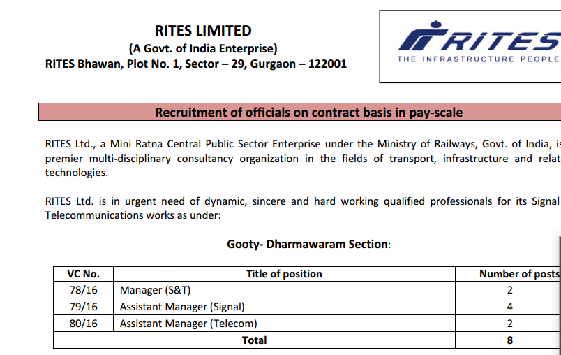 RITES NON GATE Contractual Engineers Executives Recruitment