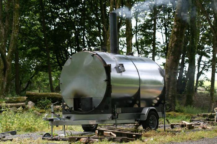 углевыжигательная печь древесный уголь