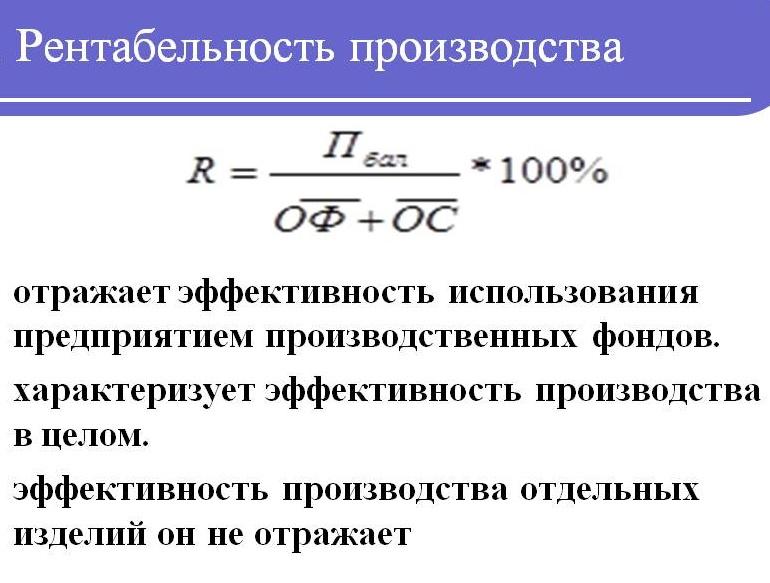 Как рассчитать рентабельность производства формула