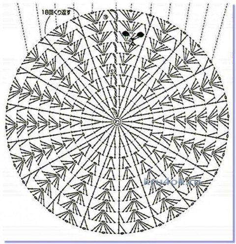 Схемы для вязания шапочки и сумочки