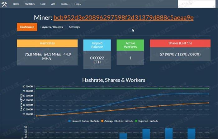 Интерфейс раздела статистики ethermine.org